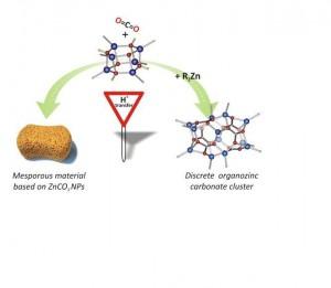 chemcomm2013-CO2