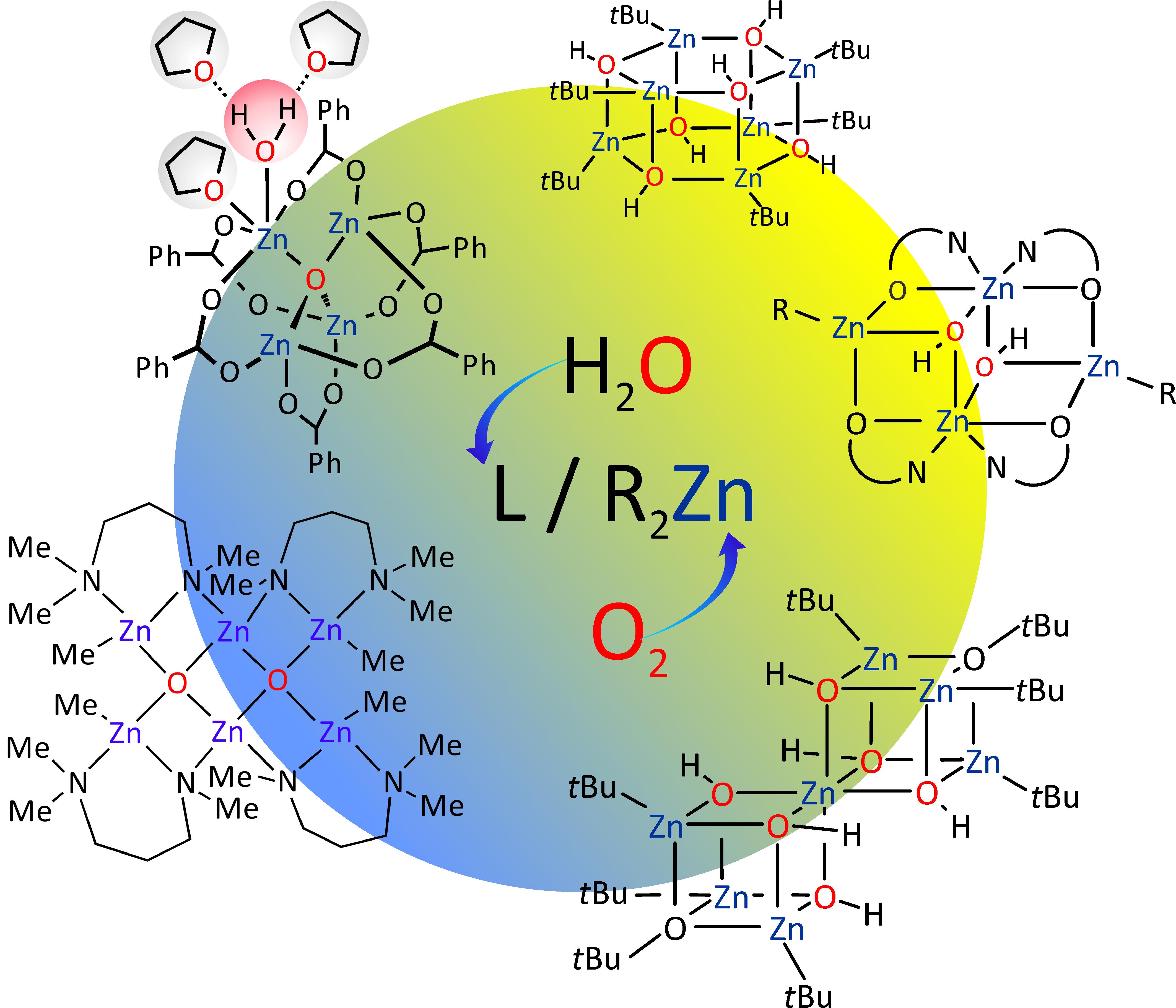 coorchemrev2014hydroxides