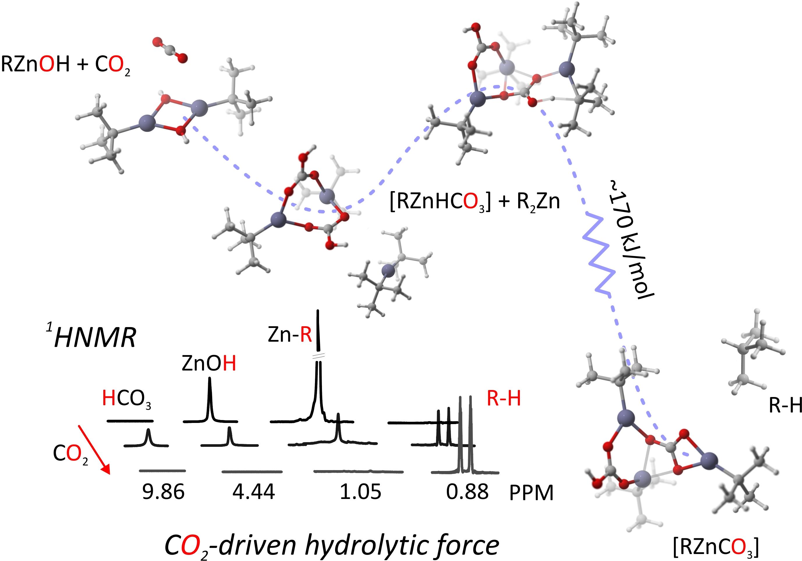 chej2015_CO2