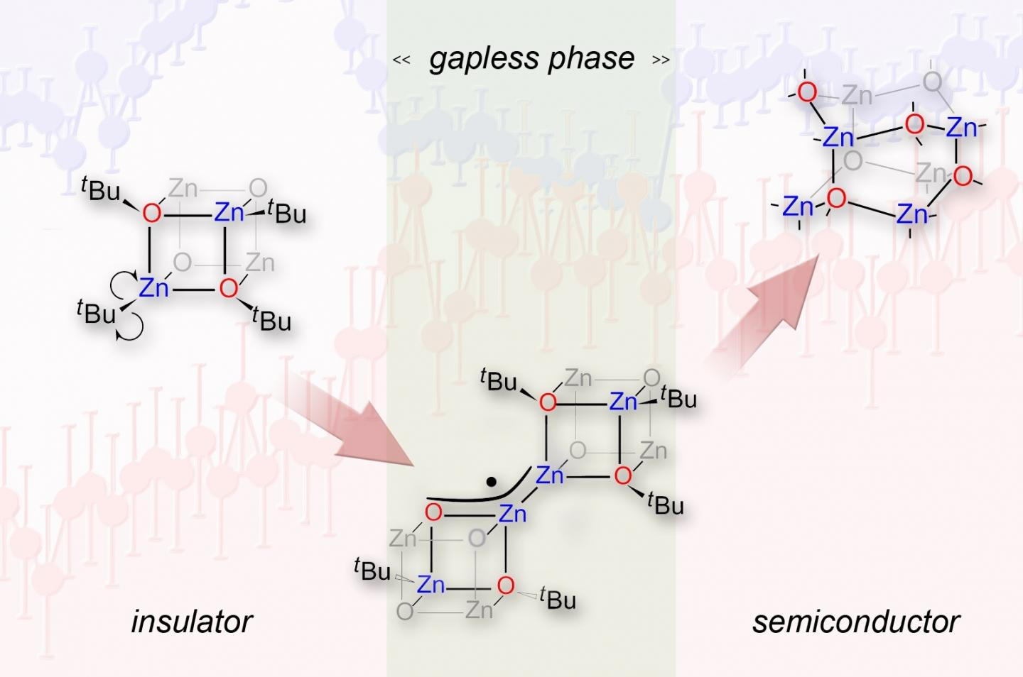 The Lewinski Group | Organometallic and Materials Chemistry